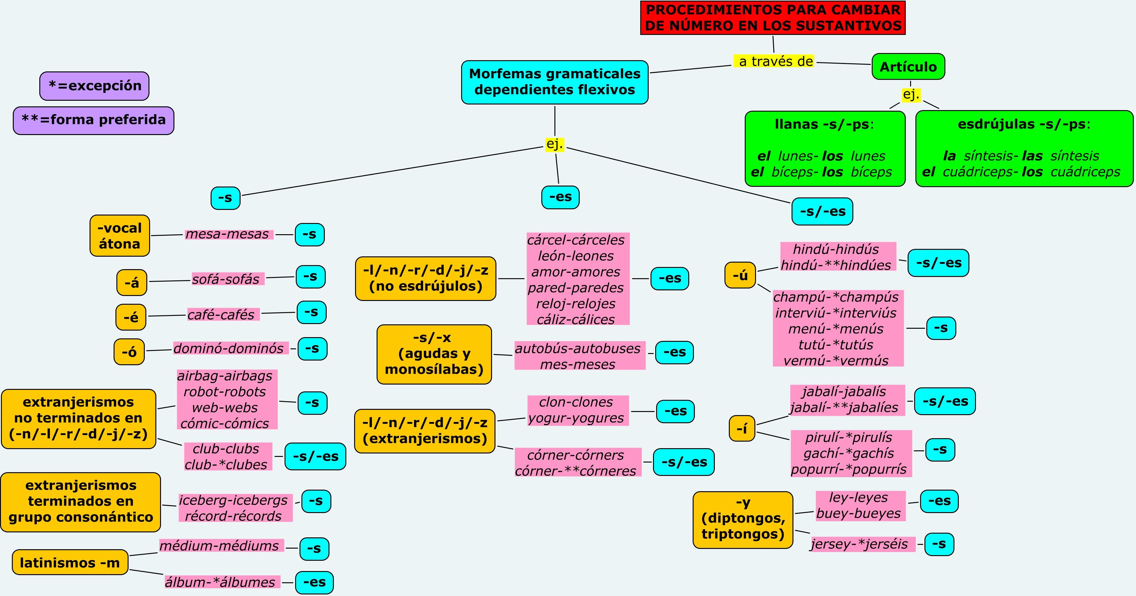 documentales de esteroides anabolicos